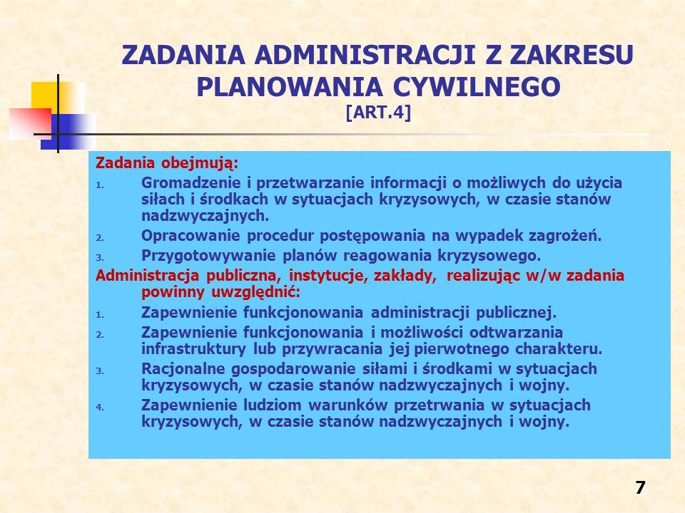 ZADANIA ADMINISTRACJI Z ZAKRESU PLANOWANIA CYWILNEGO [ART.4]